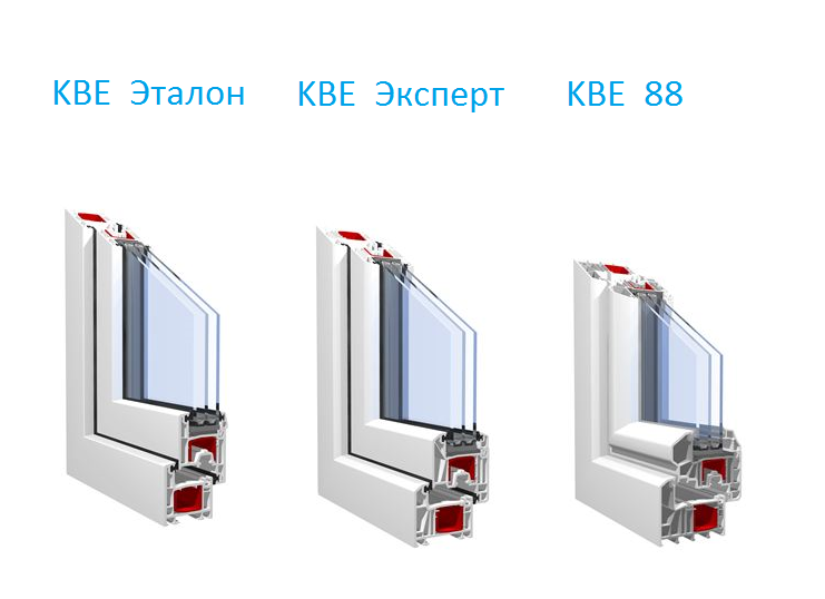 окна KBE, Окна KBE